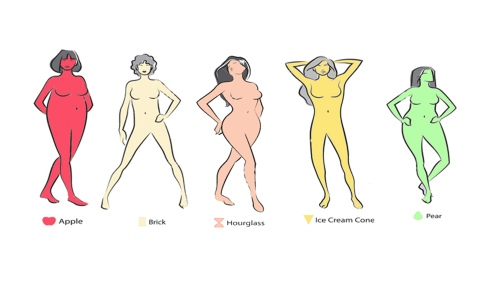Body Shape Avatars