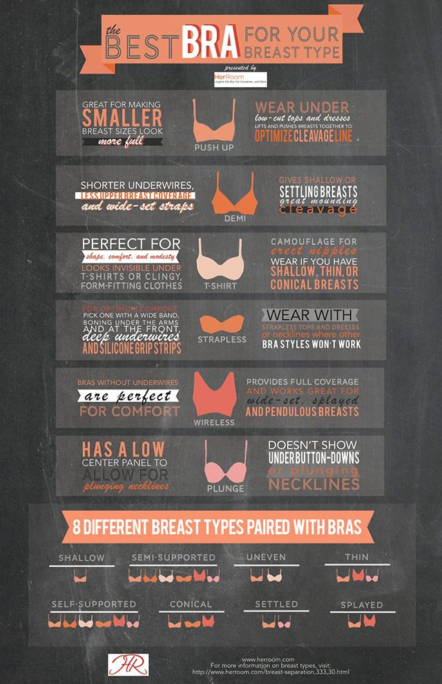 best-bras