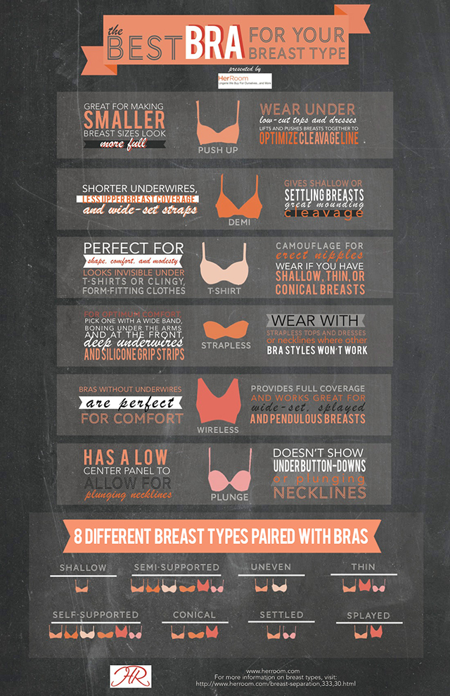 e4009f6e5d8ff best-bras. Write up courtesy of Refinery29 ...