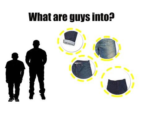 Male Denim Archetypes